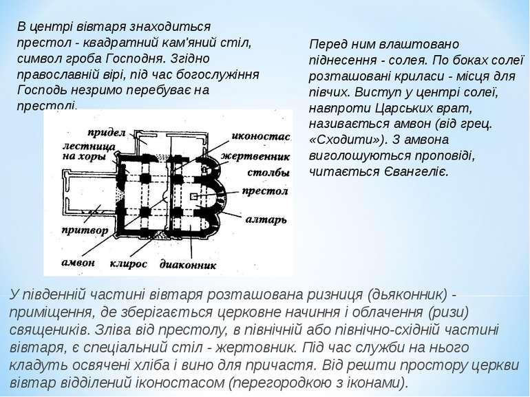 В центрі вівтаря знаходиться престол - квадратний кам'яний стіл, символ гроба...