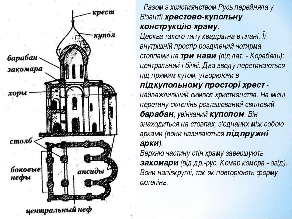Разом з християнством Русь перейняла у Візантії хрестово-купольну конструкцію...