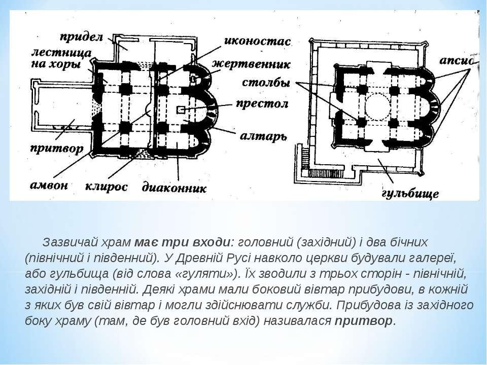 Зазвичай храм має три входи: головний (західний) і два бічних (північний і пі...