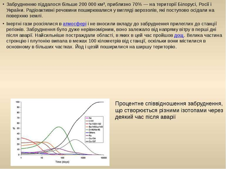 Забрудненню піддалося більше 200 000 км², приблизно 70%— на території Білору...