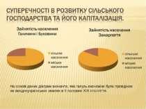 На основі даних діаграм визначте, яка галузь економіки була провідною на захі...