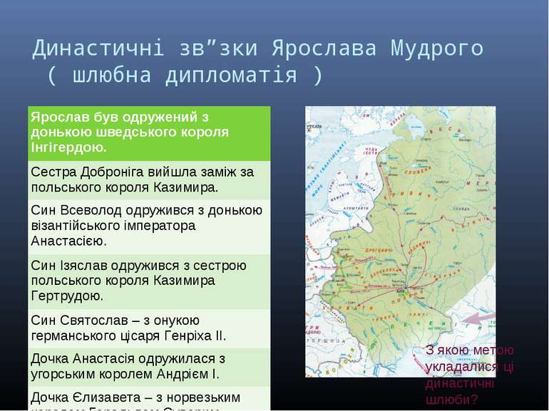 """Династичні зв""""зки Ярослава Мудрого ( шлюбна дипломатія ) З якою метою укладал..."""
