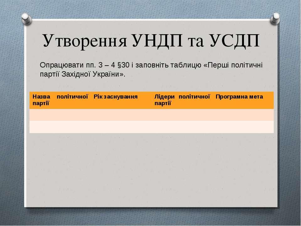 Утворення УНДП та УСДП Опрацювати пп. 3 – 4 §30 і заповніть таблицю «Перші по...