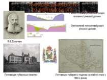 В.В.Докучаєв Сметатичний поперечний розріз річкової долини Геолого-геоморфоло...