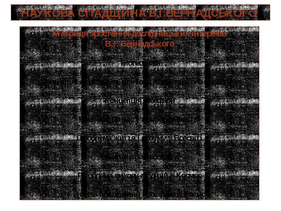 Матриця зростання дослідницьких інтересів В.І.Вернадського ↓ Біогеохімія ↓ ...