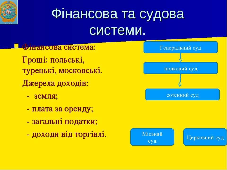 Фінансова та судова системи. Фінансова система: Гроші: польські, турецькі, мо...