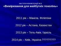 2011 рік – Маніла, Філіппіни 2012 рік – Астана, Казахстан 2013 рік – Тель-Аві...
