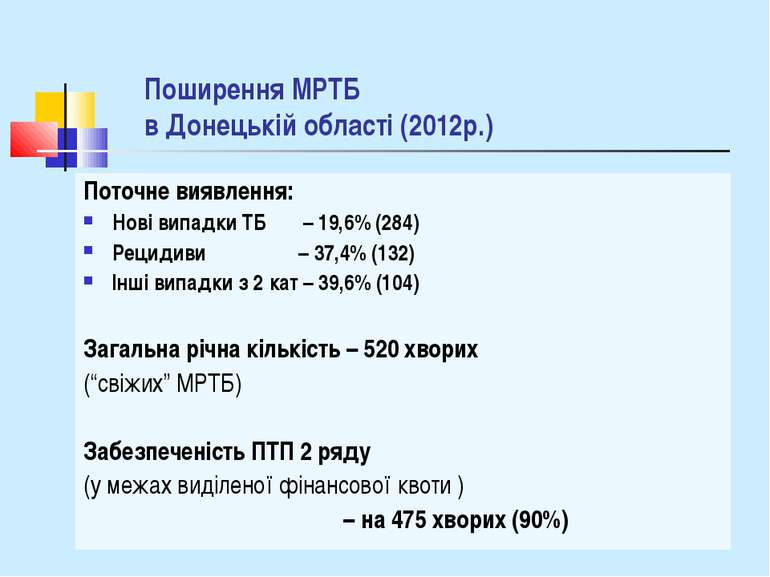 Поширення МРТБ в Донецькій області (2012р.) Поточне виявлення: Нові випадки Т...