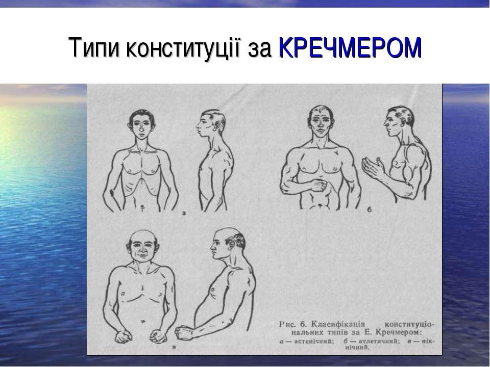 Типи конституції за КРЕЧМЕРОМ
