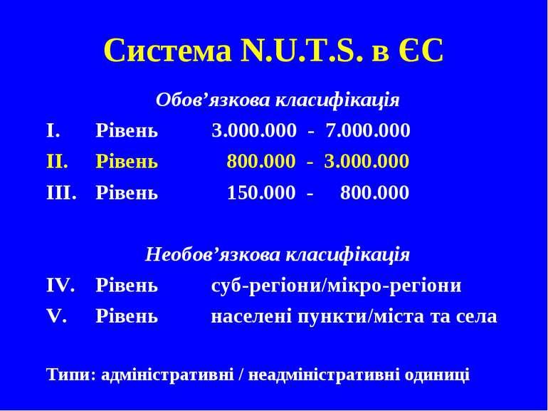 Система N.U.T.S. в ЄС Обов'язкова класифікація Рівень 3.000.000 - 7.000.000 Р...