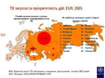 170 000 TB загроза та пріоритетність дій; EUR, 2005 Розмір кульки показує сту...