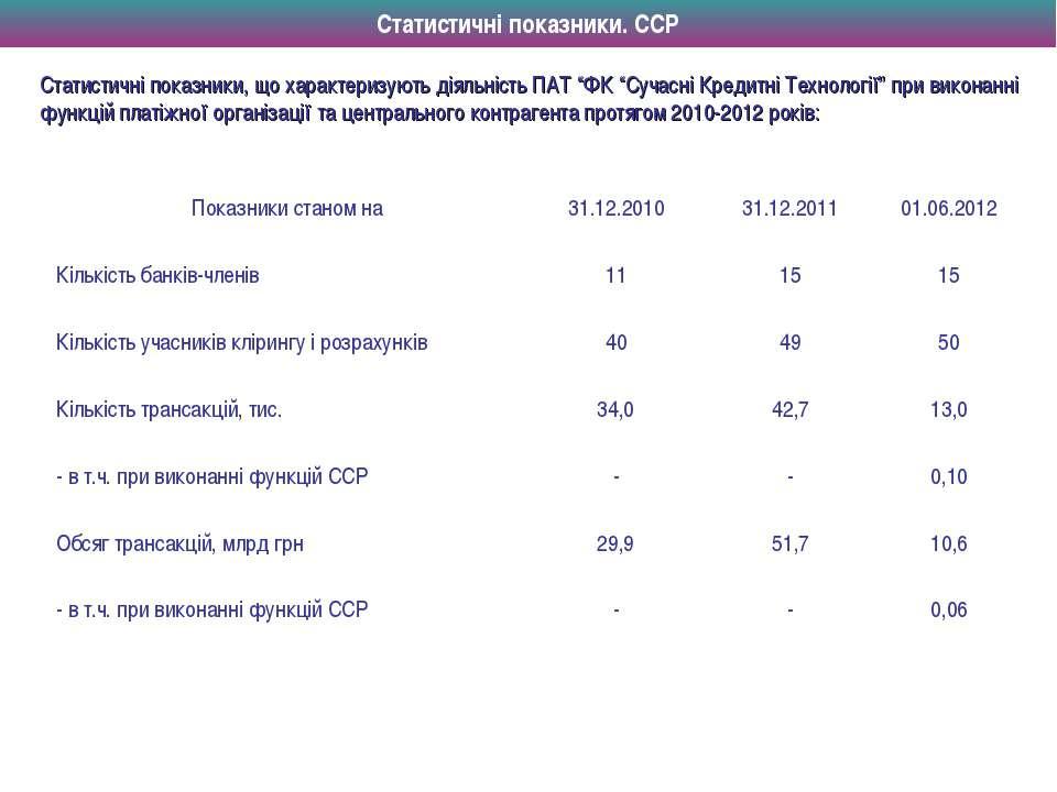 Статистичні показники. ССР Статистичні показники, що характеризують діяльніст...