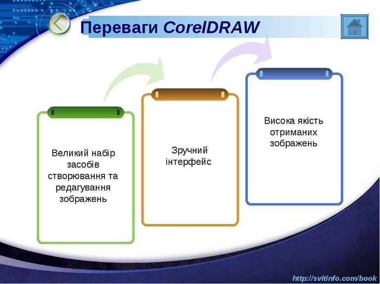 Переваги CorelDRAW http://svitinfo.com/book