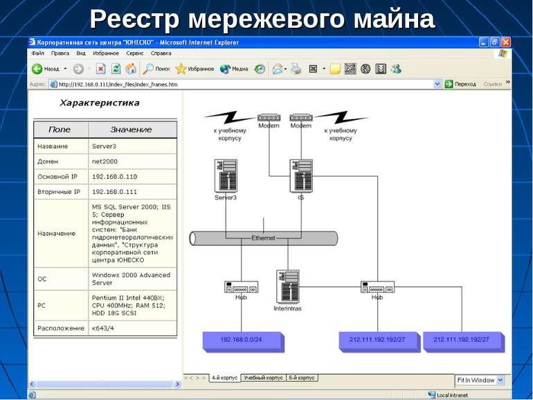 Реєстр мережевого майна