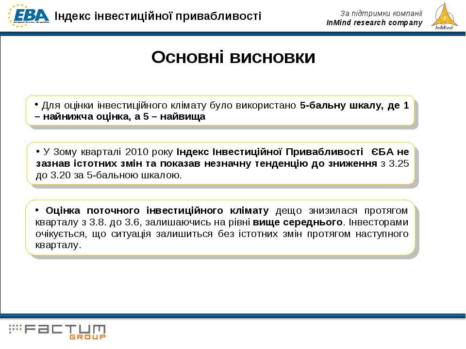 Основні висновки Для оцінки інвестиційного клімату було використано 5-бальну ...