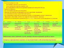 Аналітичні довідки за січень про перевірку журналів гурткової роботи; аналіз ...