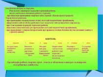 Аналітичні довідки за березень: Результати перевірки журналів гурткової робот...
