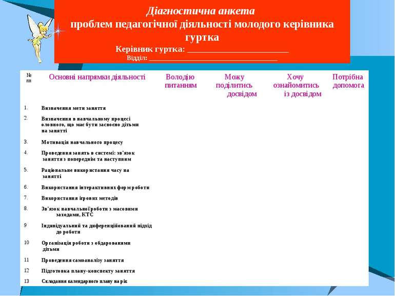 Діагностична анкета проблем педагогічної діяльності молодого керівника гуртка...