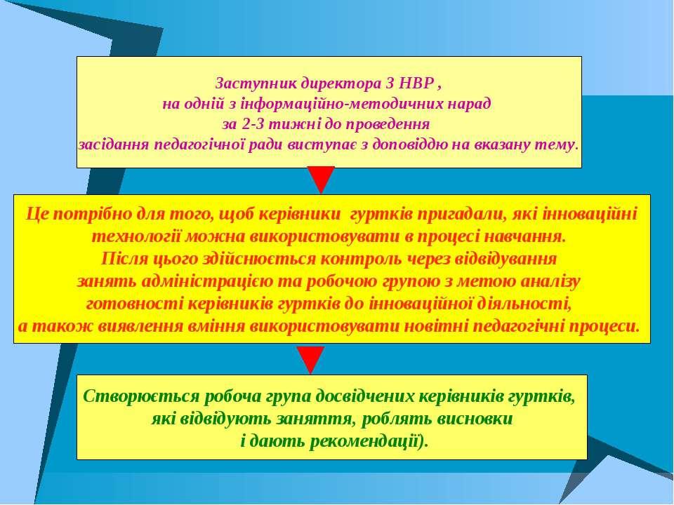 Заступник директора З НВР , на одній з інформаційно-методичних нарад за 2-3 т...