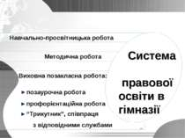Навчально-просвітницька робота Методична робота Виховна позакласна робота: _ ...