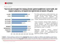 Частка респондентів серед різних демографічних категорій, які користувались і...