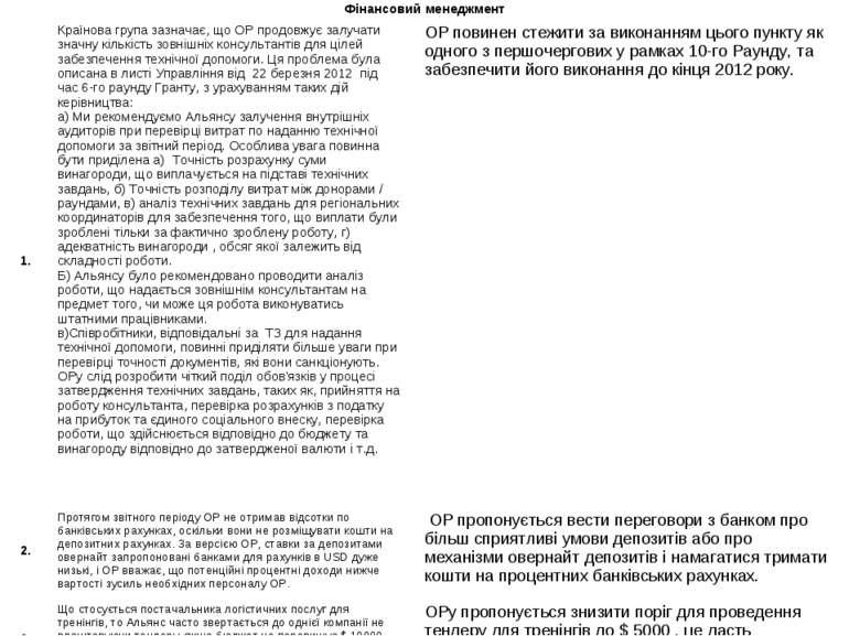 Фінансовий менеджмент 1. Країнова група зазначає, що ОР продовжує залучати зн...