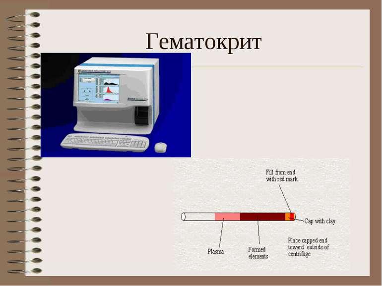 Гематокрит