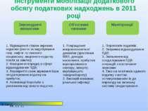 Інструменти мобілізації додаткового обсягу податкових надходжень в 2011 році ...
