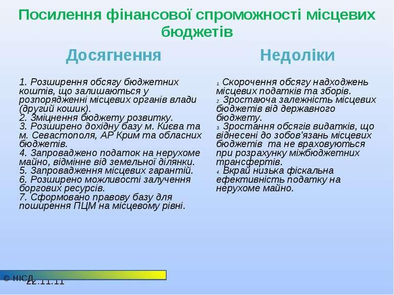 Посилення фінансової спроможності місцевих бюджетів © НІСД Досягнення 1. Розш...