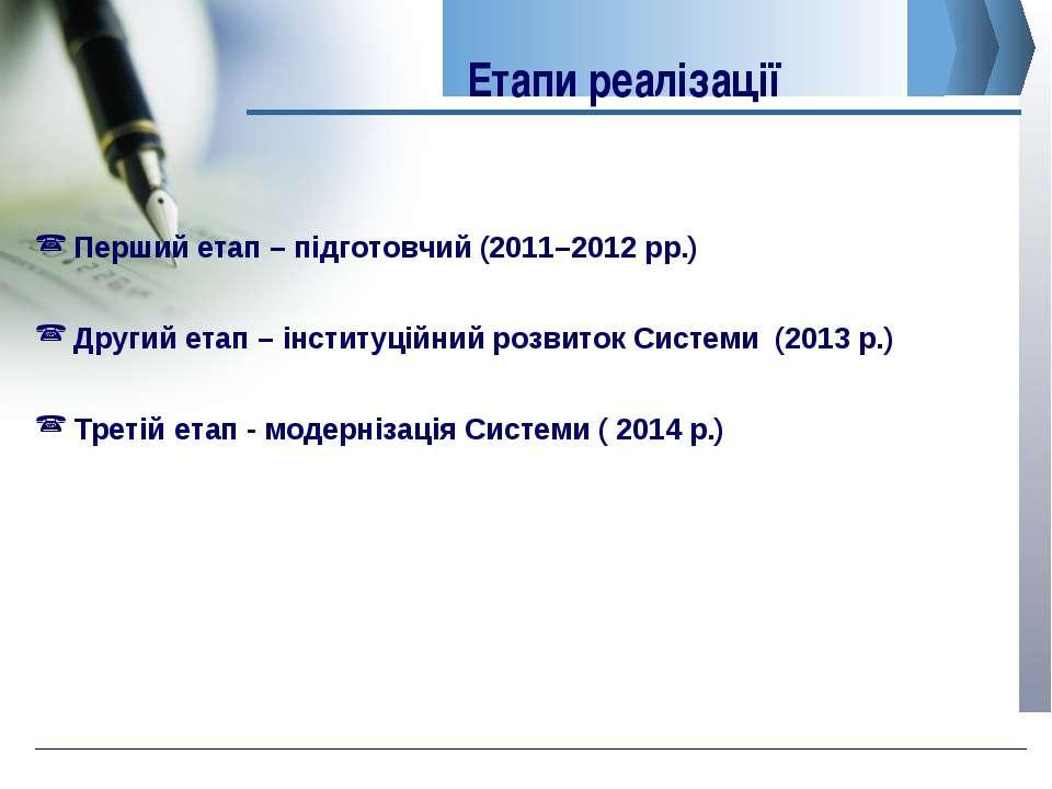 Етапи реалізації www.сайт_компании.ру Company Logo Перший етап – підготовчий ...