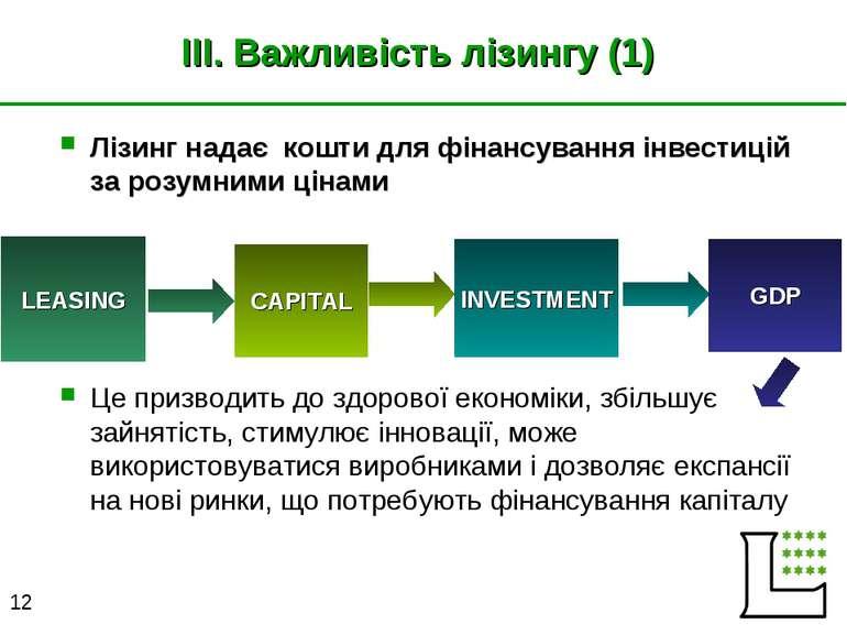 III. Важливість лізингу (1) LEASING CAPITAL INVESTMENT GDP Лізинг надає кошти...