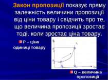 Закон пропозиції показує пряму залежність величини пропозиції від ціни товару...