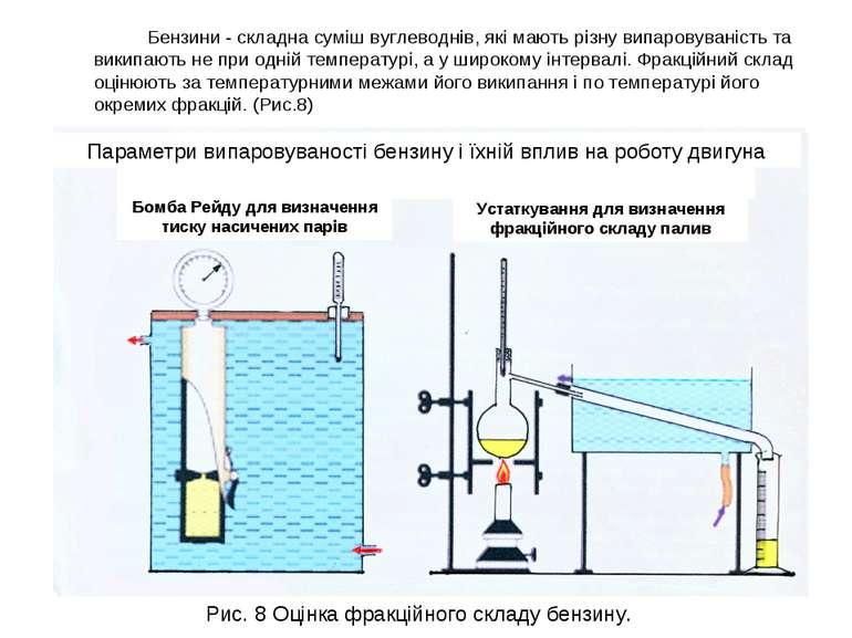 Бензини - складна суміш вуглеводнів, які мають різну випаровуваність та викип...