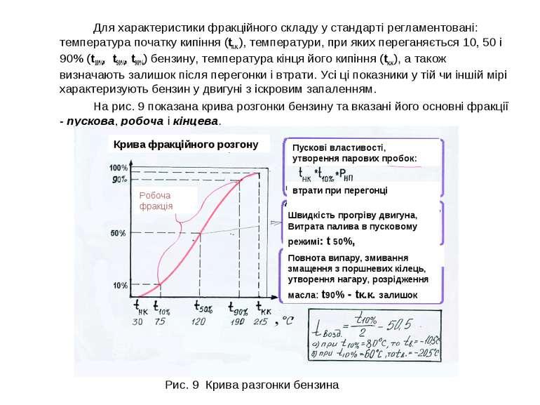 Для характеристики фракційного складу у стандарті регламентовані: температура...