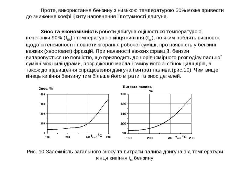 Проте, використання бензину з низькою температурою 50% може привести до зниже...