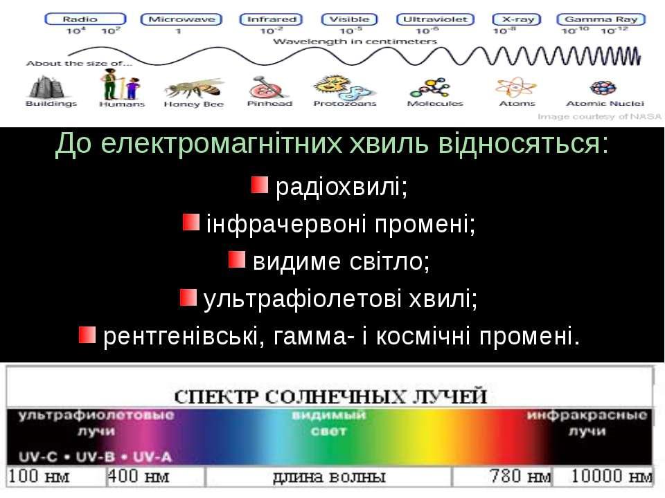 До електромагнітних хвиль відносяться: радіохвилі; інфрачервоні промені; види...