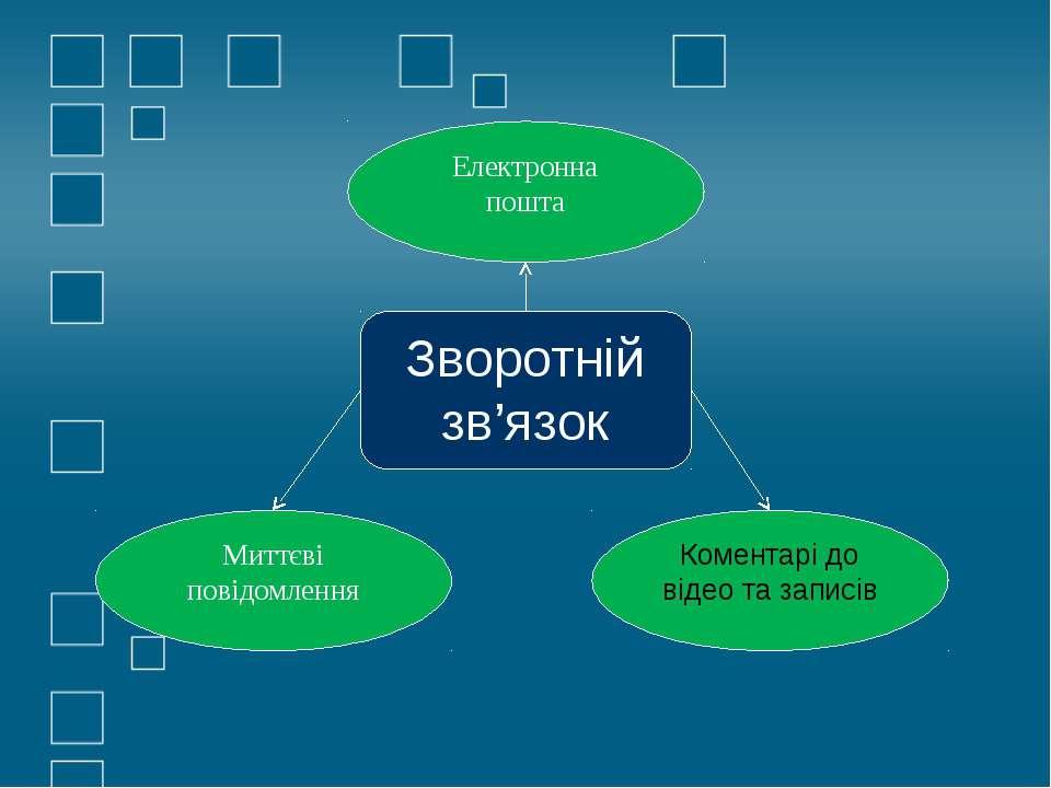 Зворотній зв'язок Електронна пошта Миттєві повідомлення Коментарі до відео та...