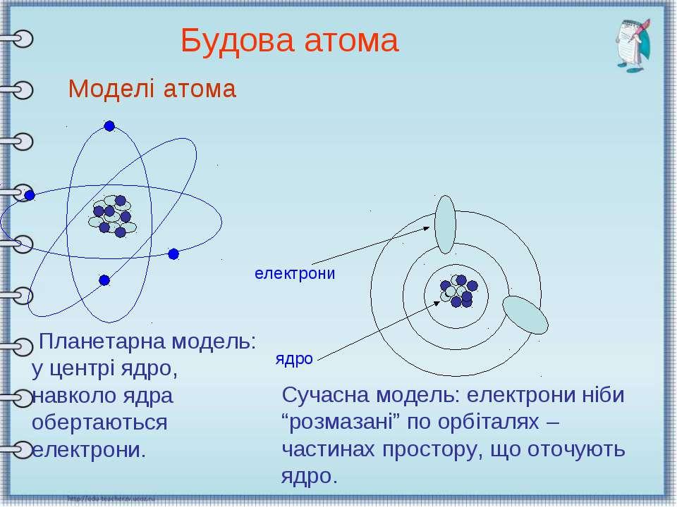 Будова атома Моделі атома Планетарна модель: у центрі ядро, навколо ядра обер...