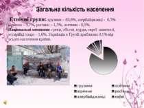 Загальна кількість населення Етнічні групи:грузини – 83,8%, азербайджанці -...