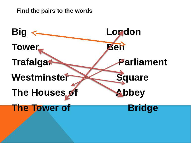 Find the pairs to the words Big London Tower Ben Trafalgar Parliament Westmin...