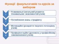 Функції факультативів та курсів за вибором