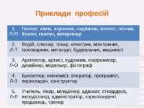 Приклади професій 1. Л-П Геолог, хімік, агроном, садівник, зоолог, лісник, бі...