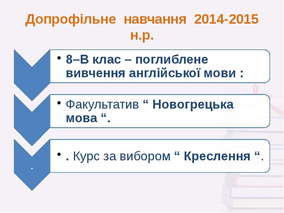 Допрофільне навчання 2014-2015 н.р.