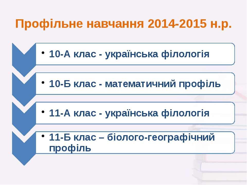 Профільне навчання 2014-2015 н.р.