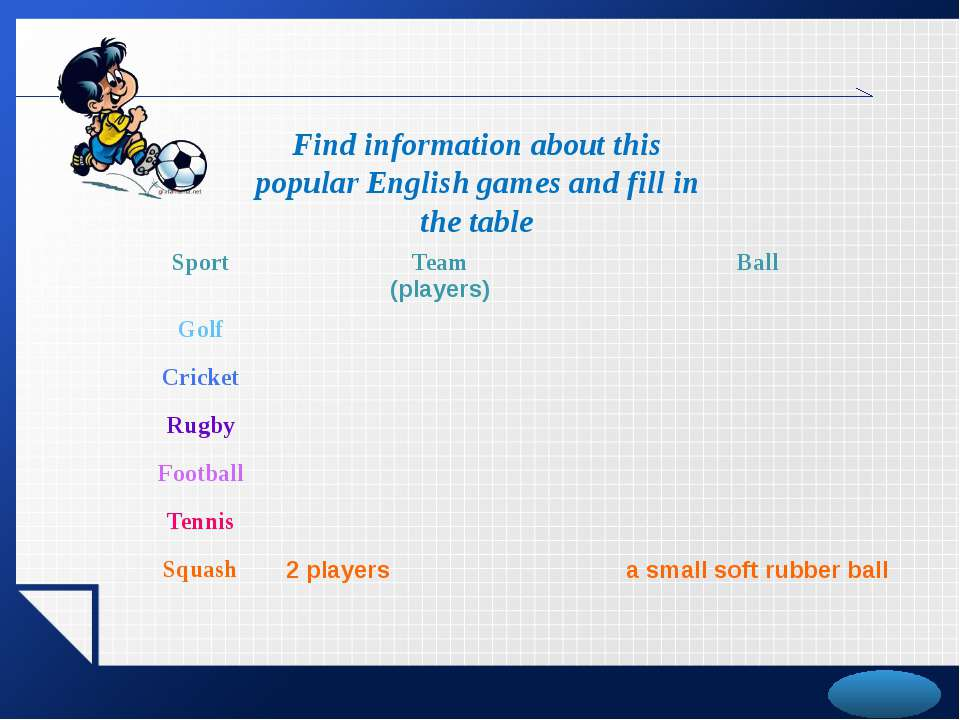 Find information about this popular English games and fill in the table Sport...