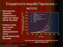 Епідеміологія хвороби Паркінсона – частота de Lau LM, Breteler MM. Lancet Neu...