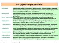 Pfeiffer Training Management/Führung 2002 Інструменти управління Ініціювати П...