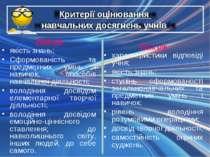 2011 рік характеристики відповіді учня; якість знань; ступінь сформованості з...