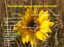 Агрохімічний склад гумінових препаратів Показник Препарат Сапрогум-NH4 Сапрог...