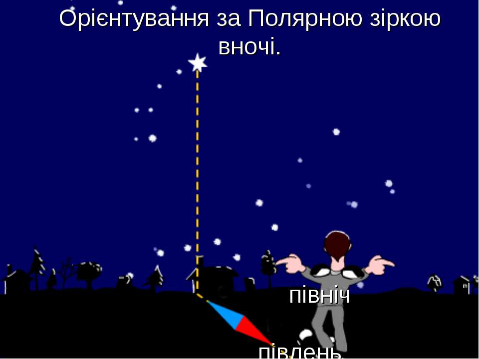 Орієнтування за Полярною зіркою вночі. північ південь